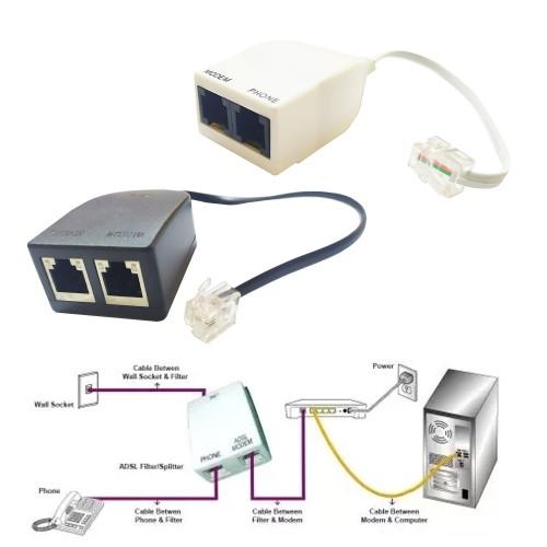 ADSL Splitter Modem Telefon Ayırıcı Parazit Filtreli